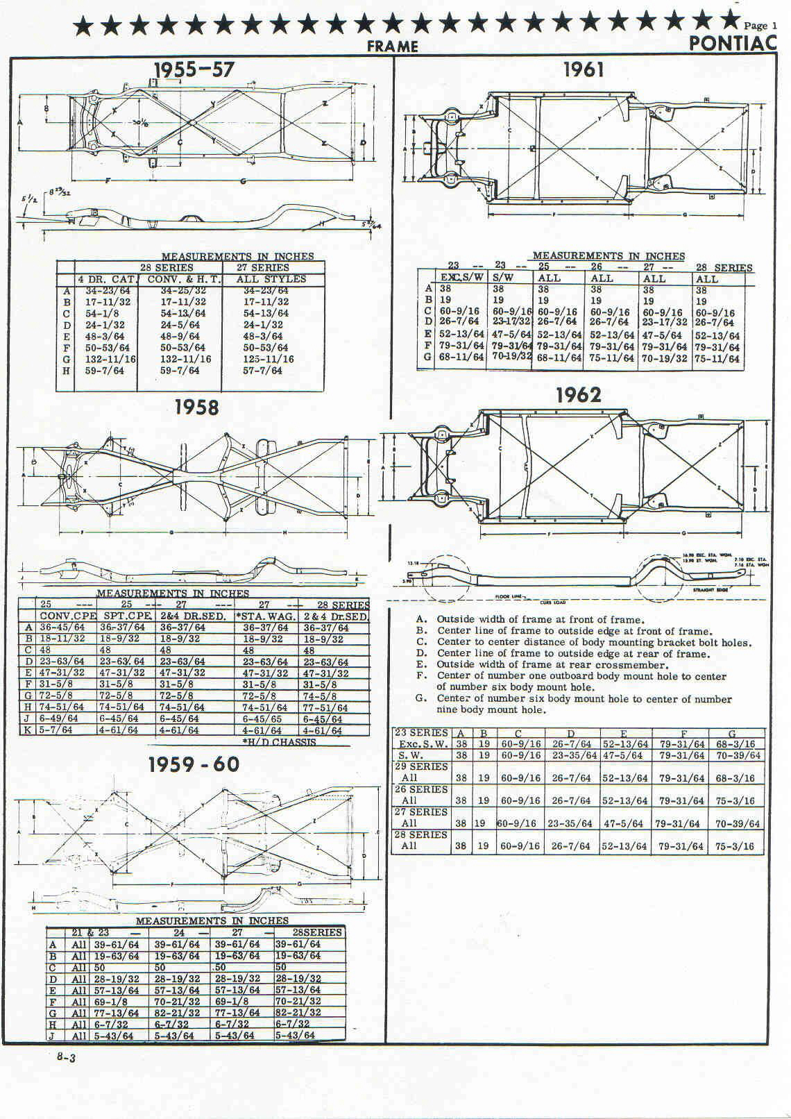 Specs on 68 corvette wiring diagram